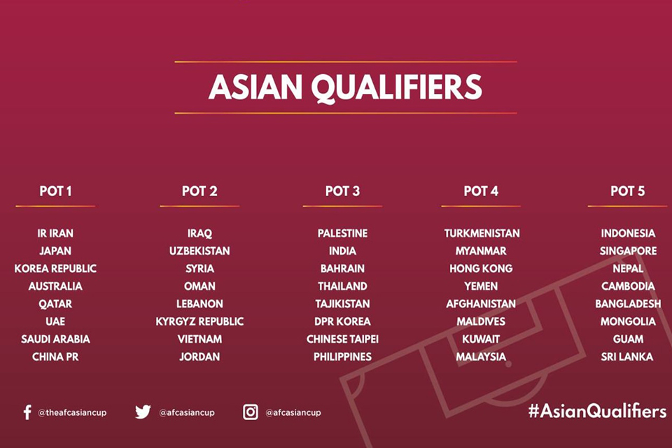 Draw For 2nd Round Of Asian Qualifiers For The Fifa World Cup Qatar 2022 Today