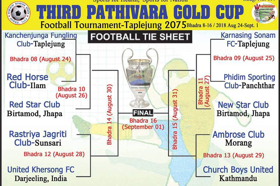 Taplejung: 3rd Pathivara Gold Cup Match Fixtures Revealed; Kanchenjunga Vs Red Horse Ilam In The Opener
