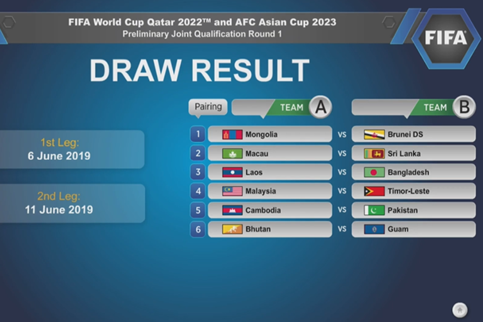 First Round Draw For 2022 FIFA World Cup & 2023 Asian Cup Held