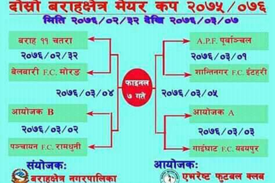 2nd Barahkshetra Mayor Cup: Everest FC B Vs Barah XI Today