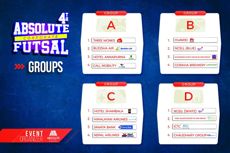4th Absolute Corporate Futsal: Groups Finalized